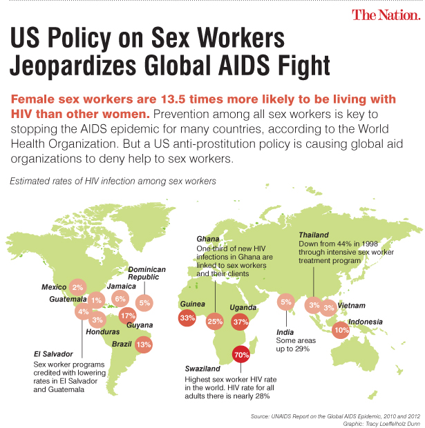map of sex worker HIV rates globally