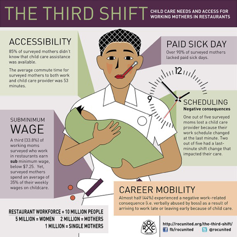 The Third Shift