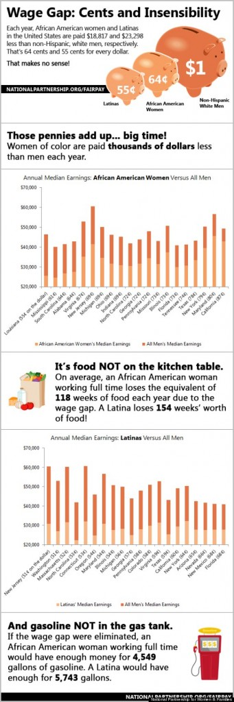 o-WAGE-GAP-BLACK-WOMEN-570