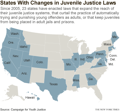 U.S. Map showing states w changes in juvenile justice system