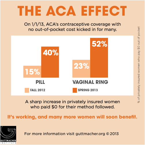 ACA-effect-graphic