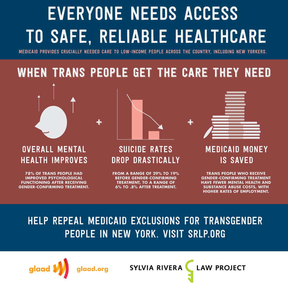 Infographic shows that when trans people get the health care they need: mental health improves, suicide rates reduce drastically, medicaid saves money